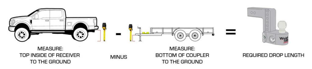 trailer hitch safety