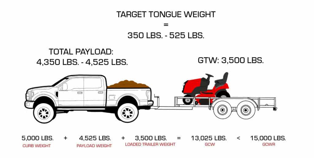 truck towing safety
