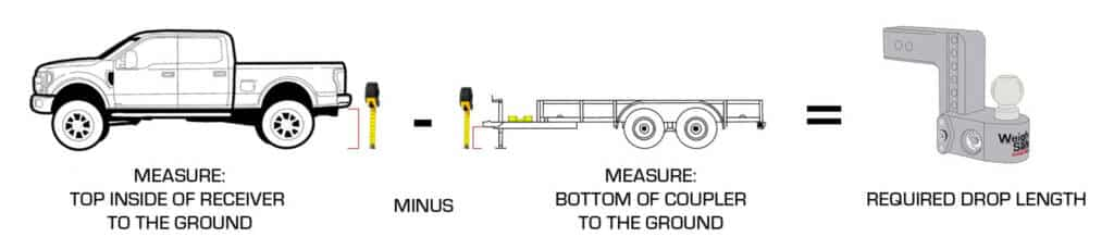 how to measure a safe trailer tongue weight