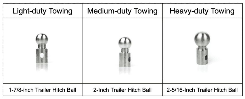Weigh Safe trailer ball hitches