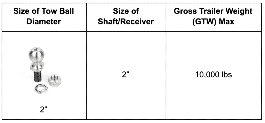 choose your trailer ball hitch size